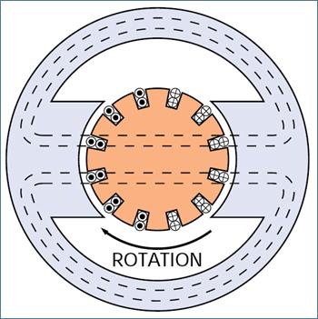 Printed Motors GmbH - dc-servo disk motors and drive systems